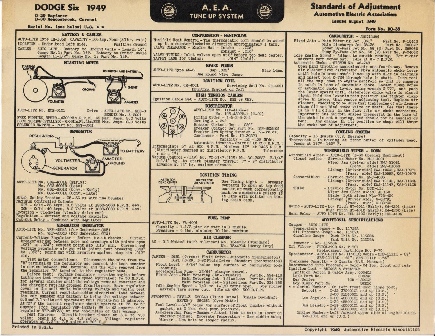 wayfarer wiring diagram wiring libraryaea tuneup card for the 1949 dodge